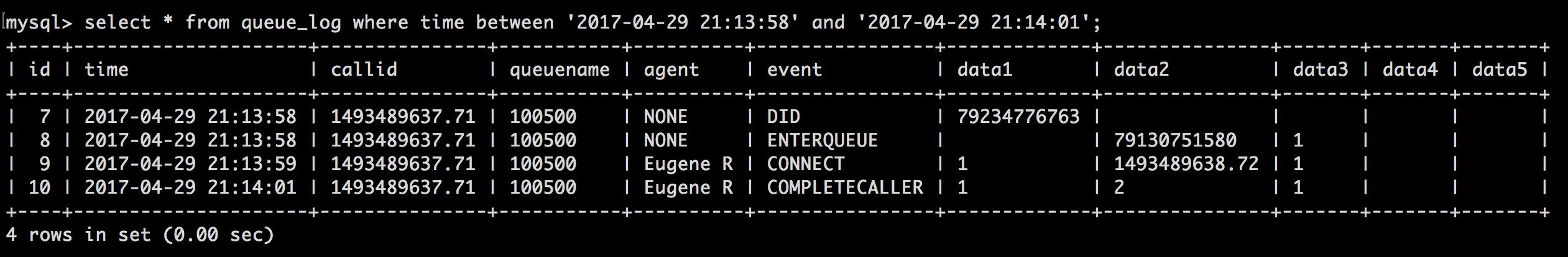 configure_freepbx_for_cloud_version [Система статистики работы call
